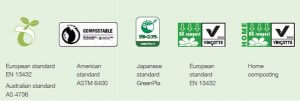 Proceso de bolsas compostables - Bolsafilm S.A. - Fabrica de Envases Flexibles